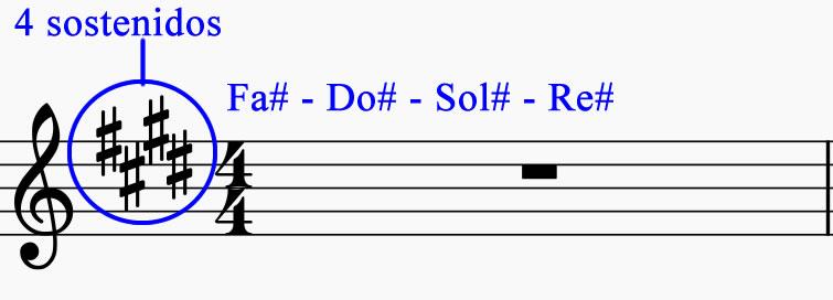 Como reconocer la tonalidad de la música