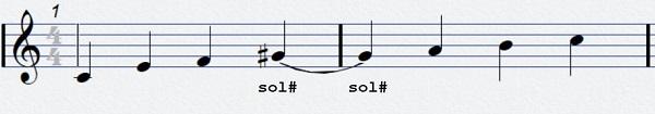 alteraciones musicales