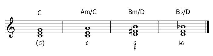 notación musical americano