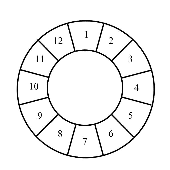 Como se construye el círculo de quintas