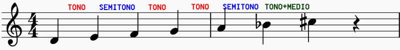 La Escala menor armónica