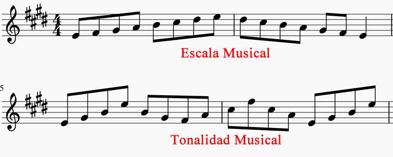 La tonalidad musical