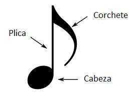 Representación gráfica de los sonidos