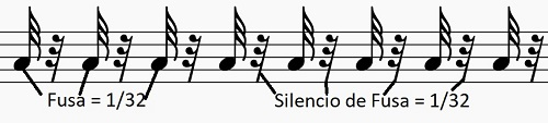 Silencio de Fusa