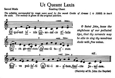 himno del siglo VIII dedicado a Juan el Bautista