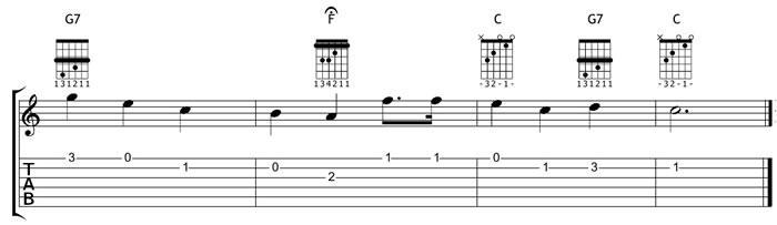 notación musical inglés