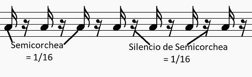 Silencio de Semicorchea