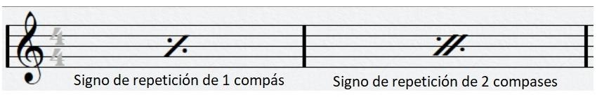 Signos de repetición básicos
