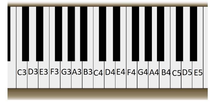 teclado con cifrado