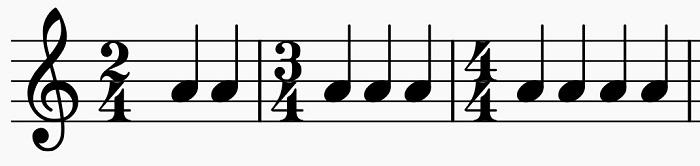 tipos de compás musical