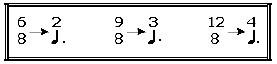 la figura que equivale a una unidad de tiempo